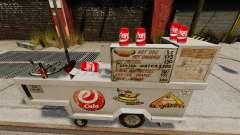 Bebidas gaseosas Coca-Cola